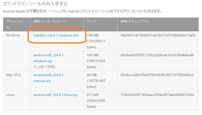 Android SDK - インストーラーのダウンロード